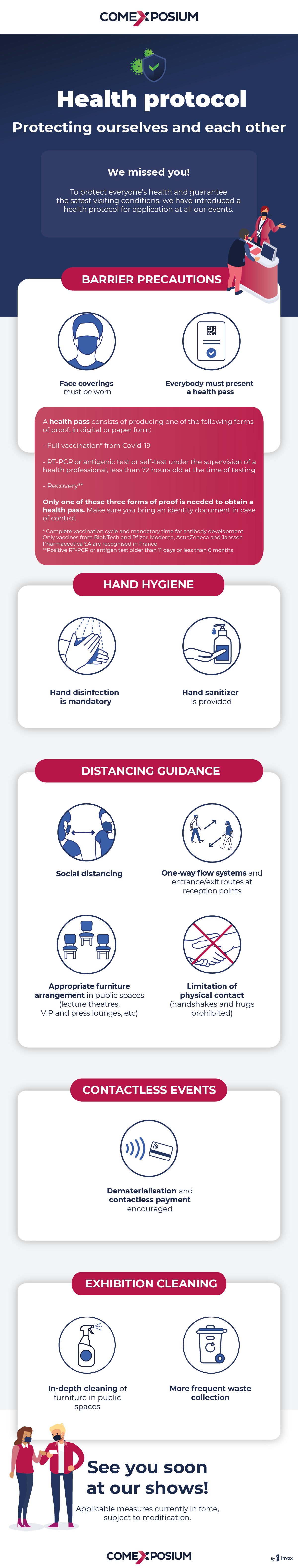 Infographic visitor health protocol